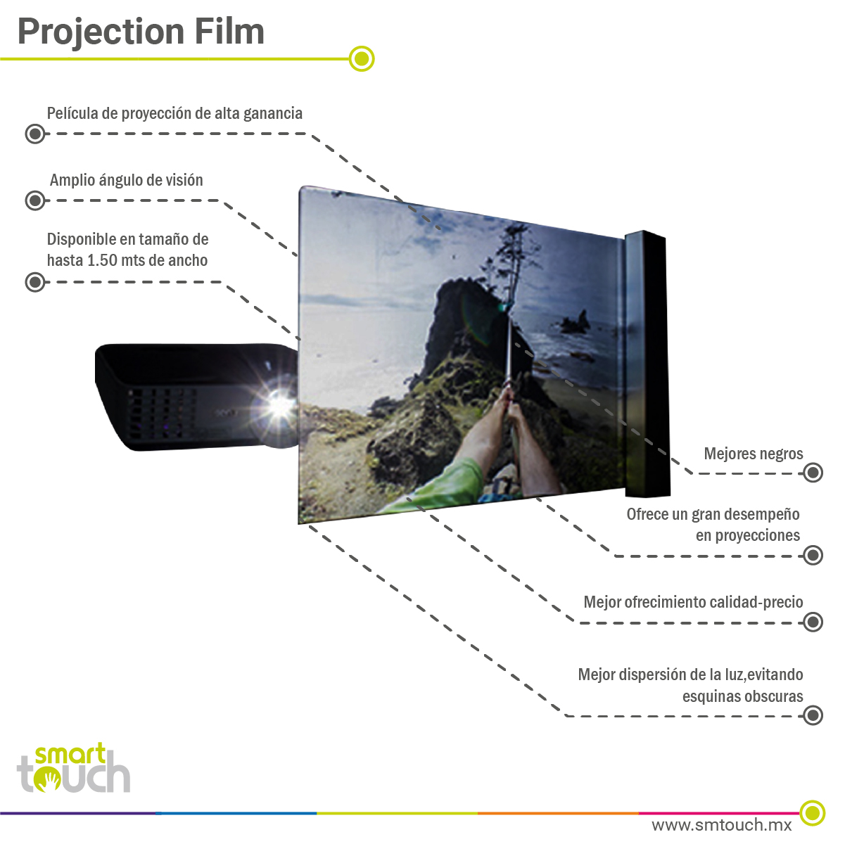 projection-film-exploded
