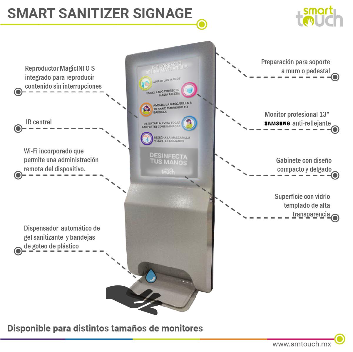 Smart Sanitizer Signage