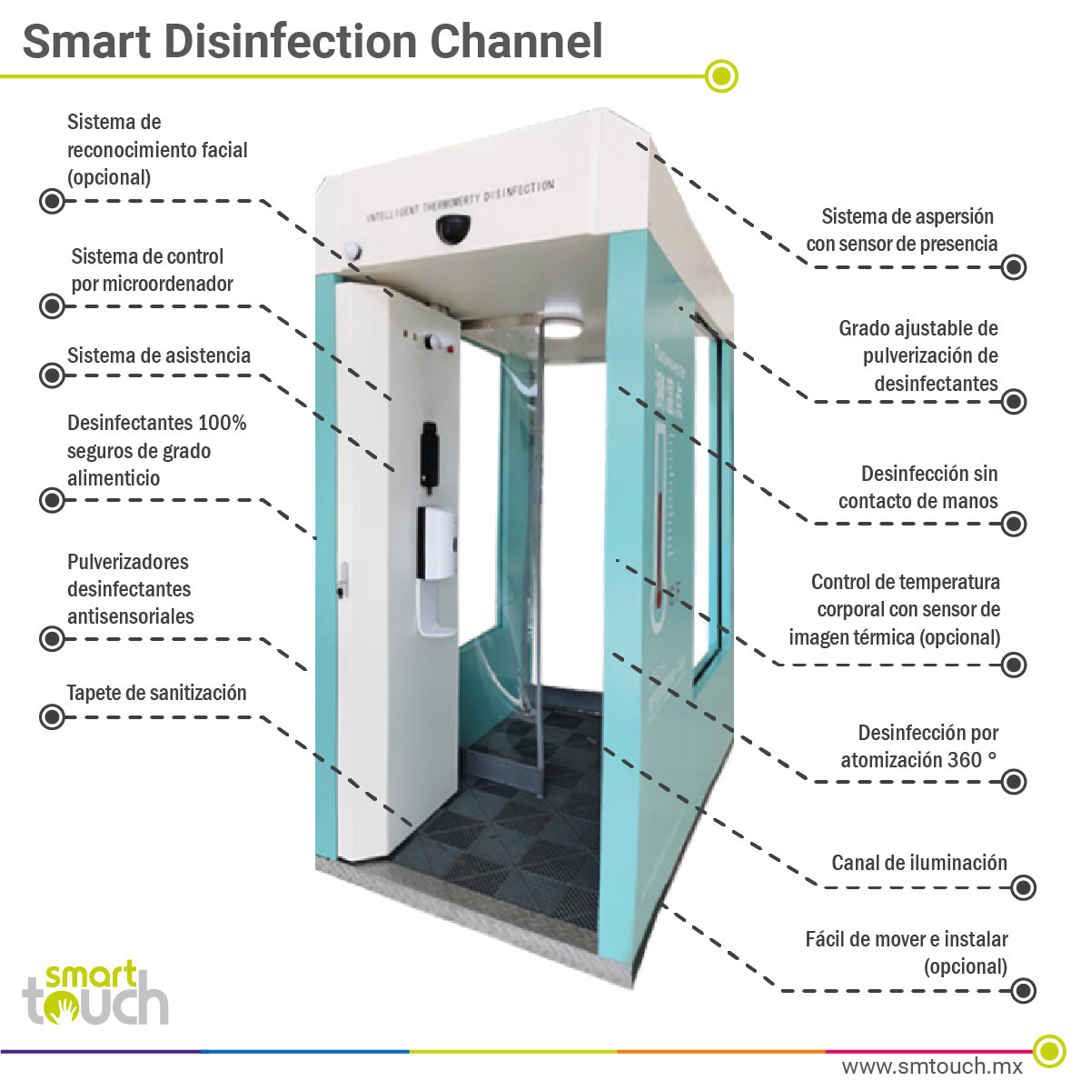 Smart Disinfection Channel